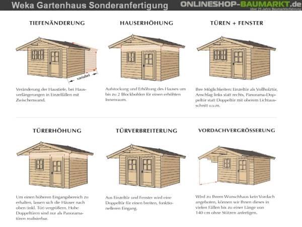Sonderanfertigung Weka Gartenhaus