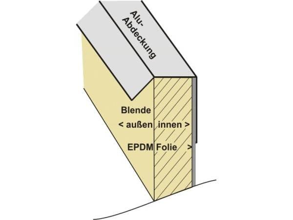 Aluminium Winkelprofil für EPDM-Dacheindeckung